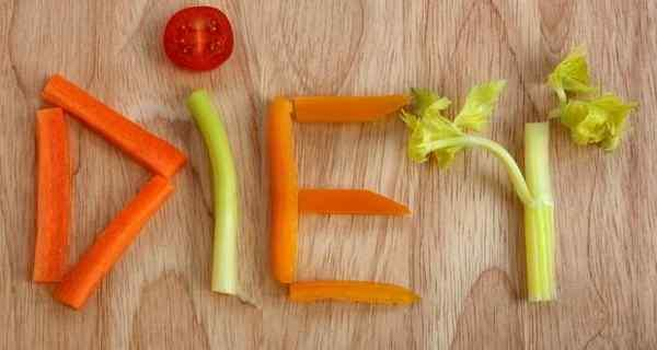 4 Questions It's good to Ask About Flexible Diet Calculator