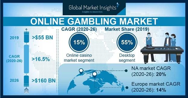 Finest United States Genuine Cash Online Casino In 2020